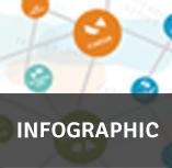 Infographic: GCFLearnFree.org in 2013