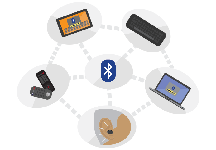 Diagram of a web of connected Bluetooth devices