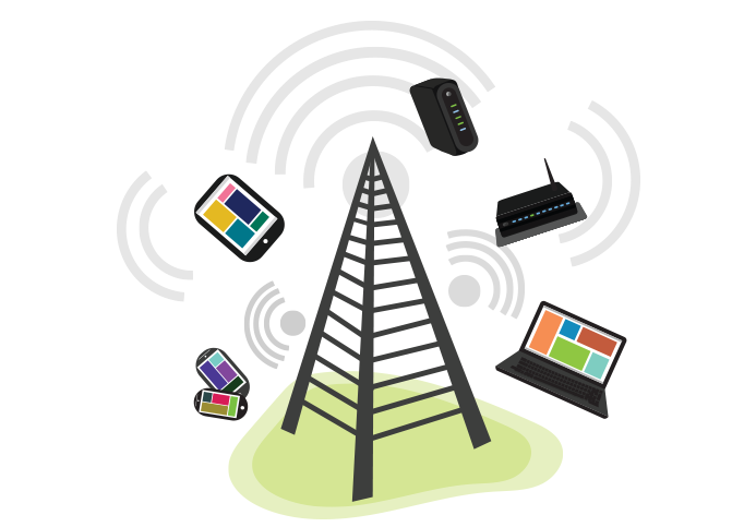 wi-fi connected devices