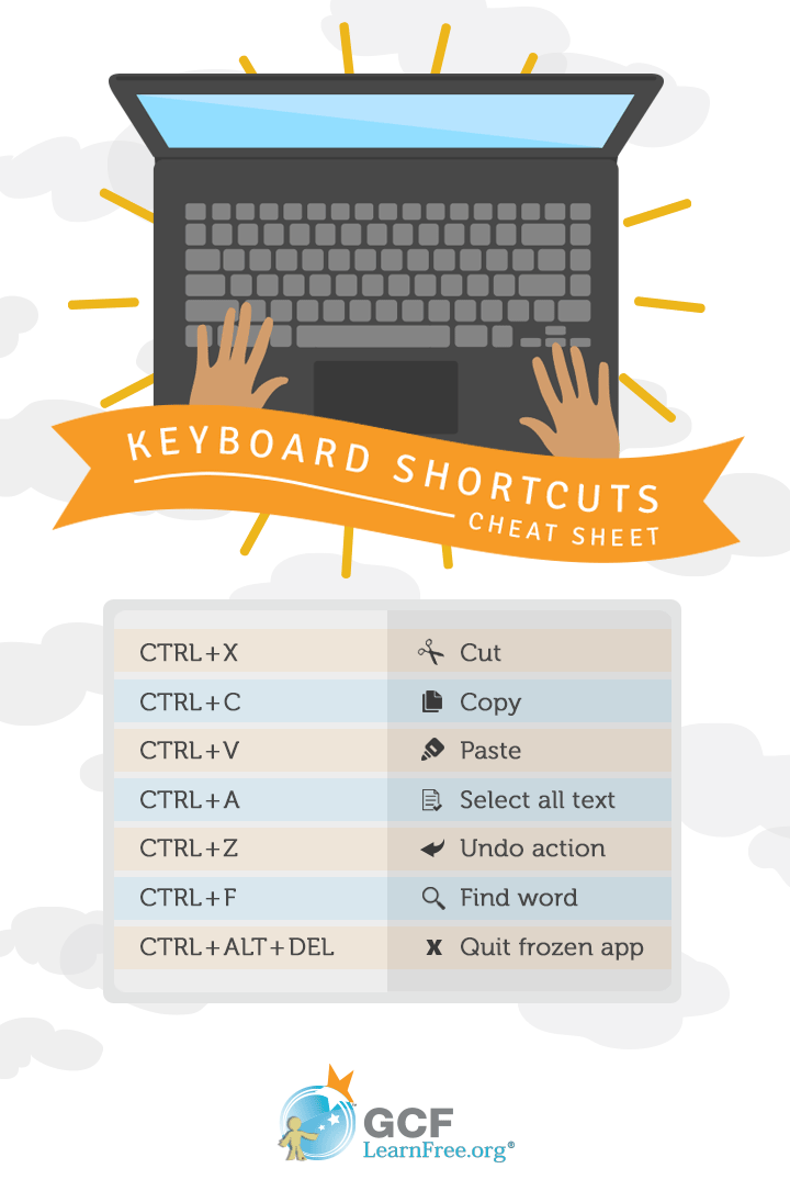 keyboard shortcuts infographic