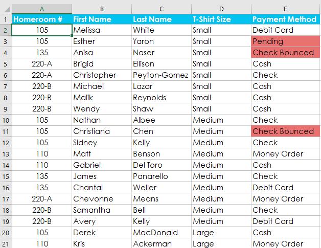 Penyortiran multi-level diterapkan pada worksheet