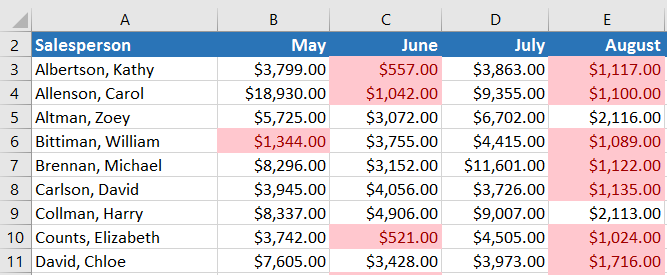 Excel 2016: Conditional Formatting