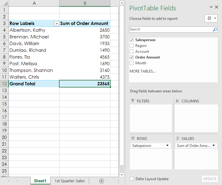 finished pivottable