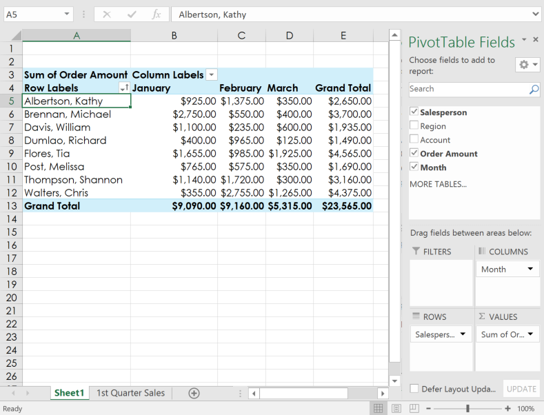 Intro to PivotTables