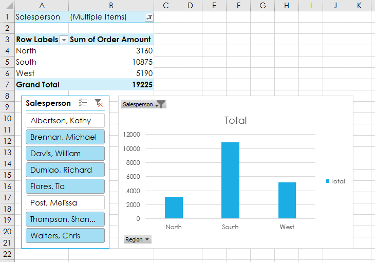 pivottable, slicer, and pivotchart