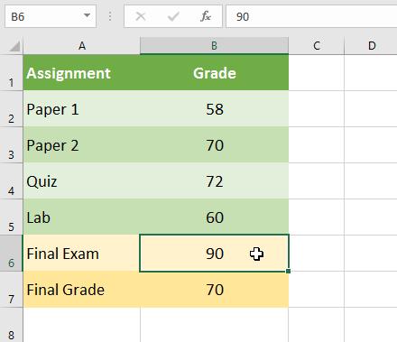 nilai pada sel B6 (90) ditentukan oleh goal