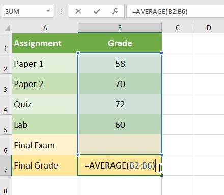 fungsi average yang akan digunakan untuk menghitung nilai rata-rata kelas yang lain