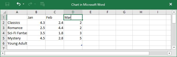 entering chart data