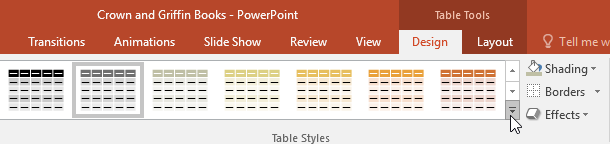 clicking the More drop-down arrow to see more Table styles