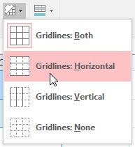 Selecting horizontal gridlines