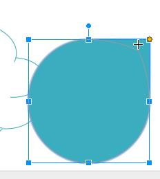 Ρύθμιση των αναλογιών ενός σχήματος