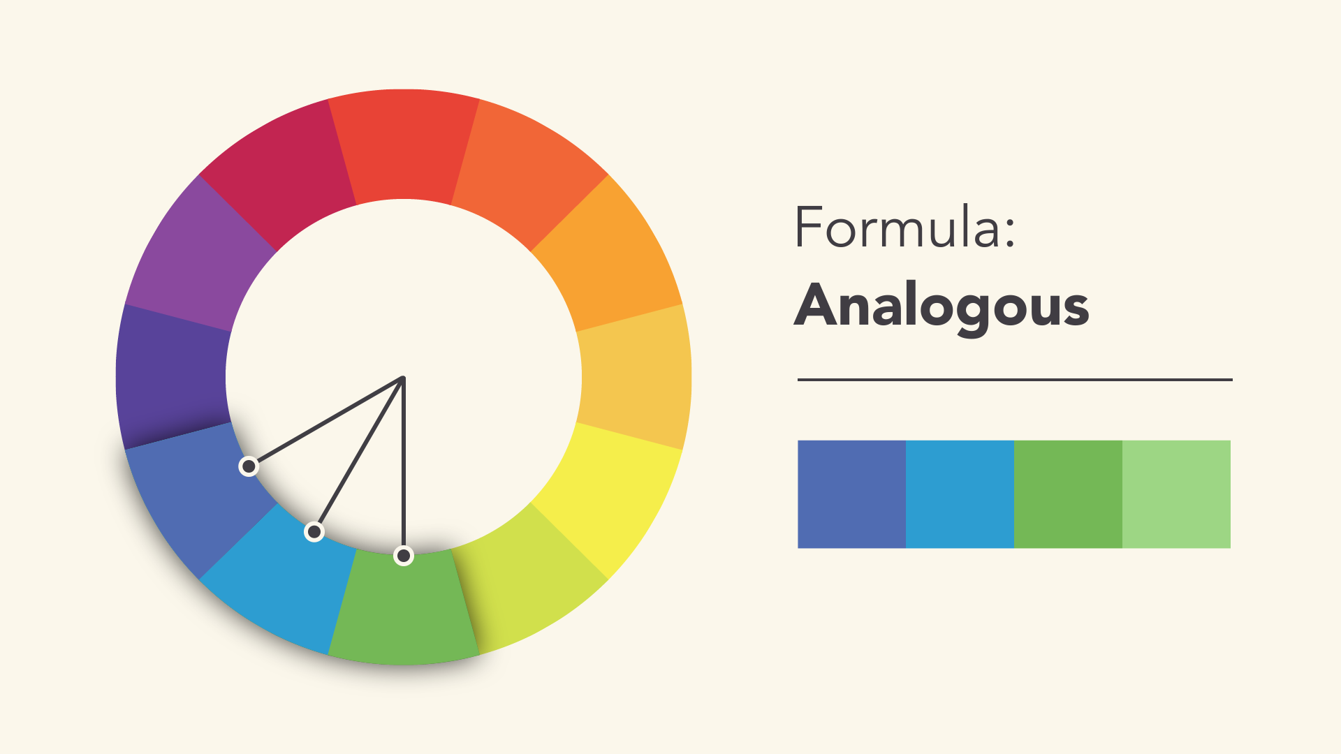 Analogous Color Scheme Elegant Affordable Color Theory