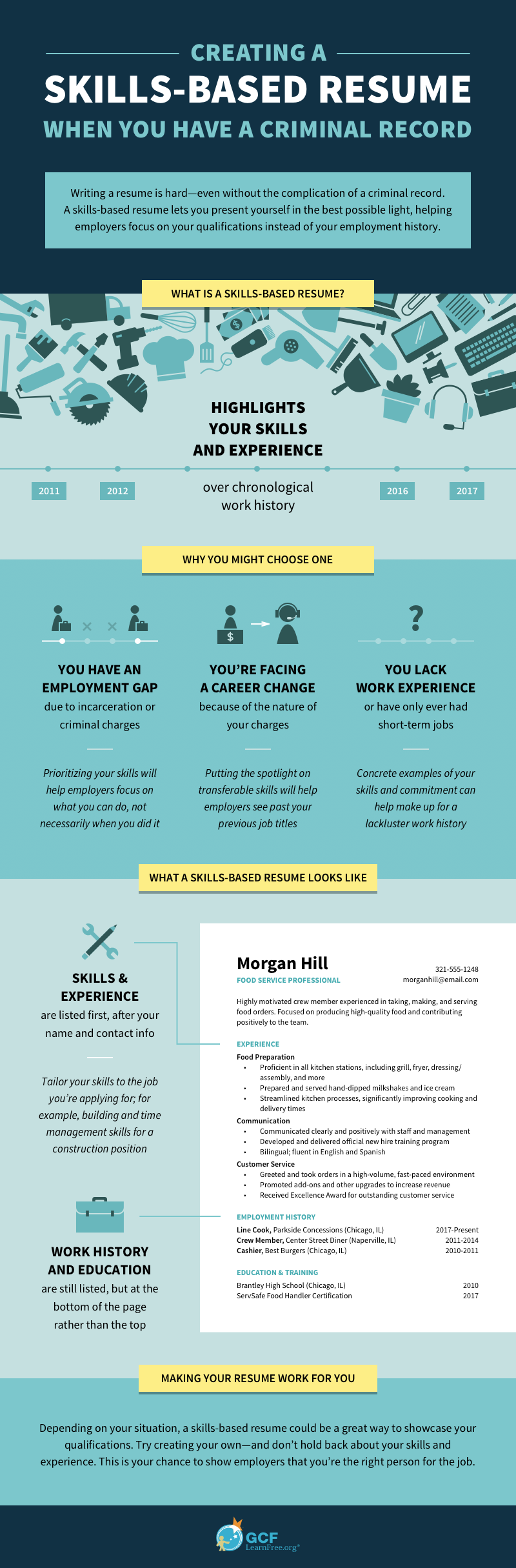 An infographic that details how to create a skills-based resume with a criminal record.