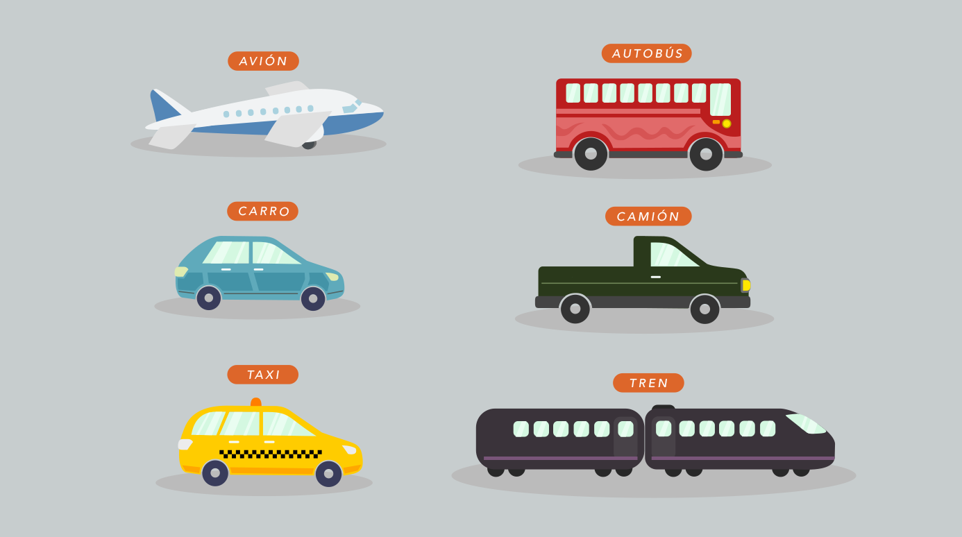 Carro In English >> Basic Spanish Skills Transportation Print Page