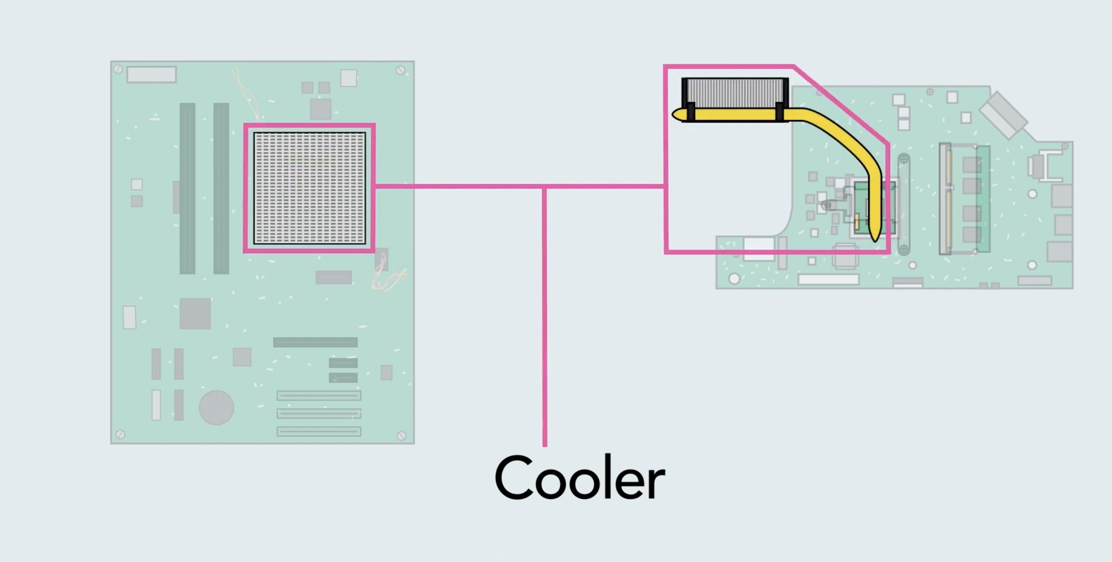 Para que serve o cooler de um computador