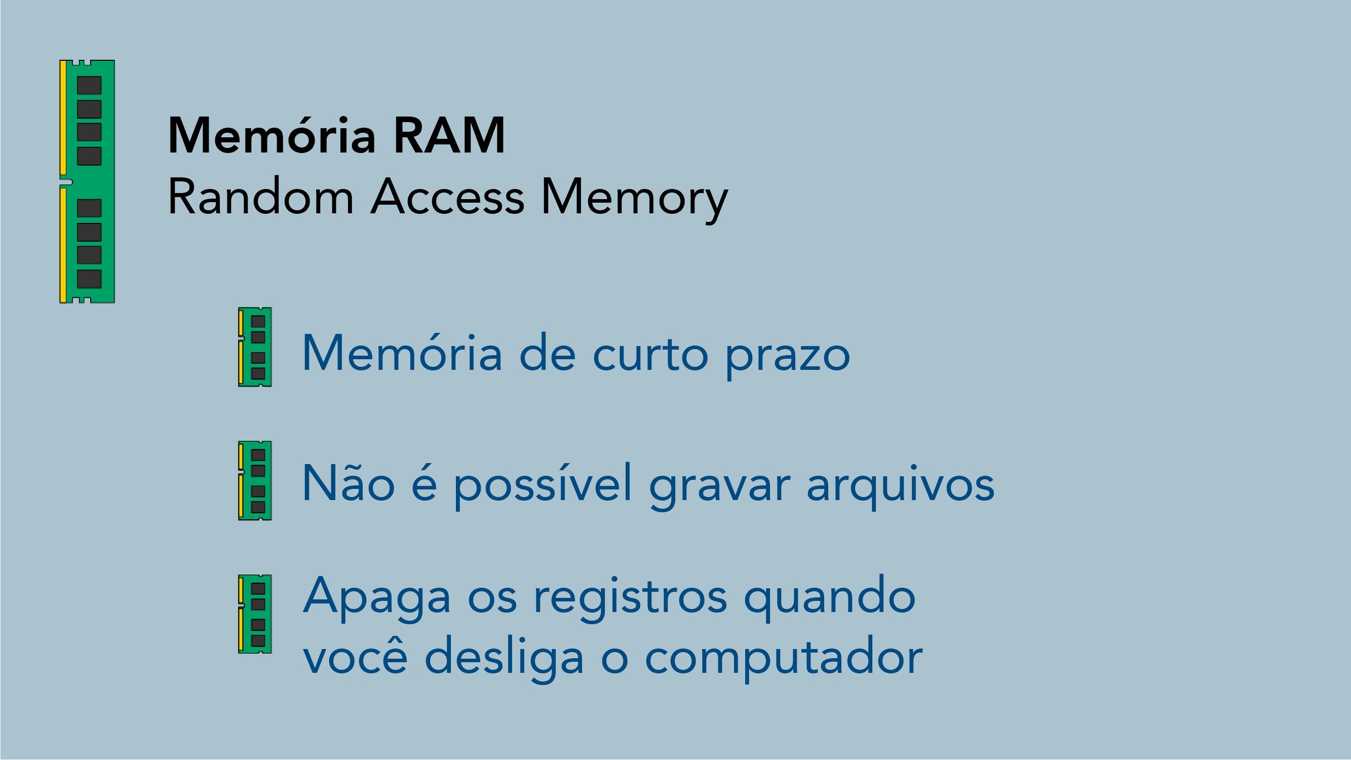 Para que serve a memória RAM de um computador