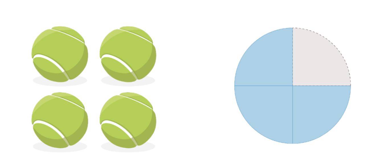 Cuatro pelotas y cuatro tercios