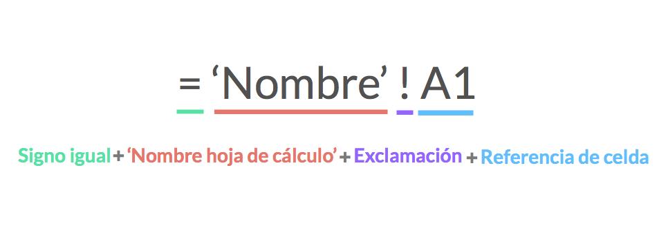 Imagen ejemplo de cómo se escribe una referencia a una celda de otra hoja de cálculo.