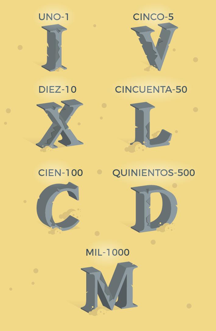 Temas básicos: Breve historia de los números III