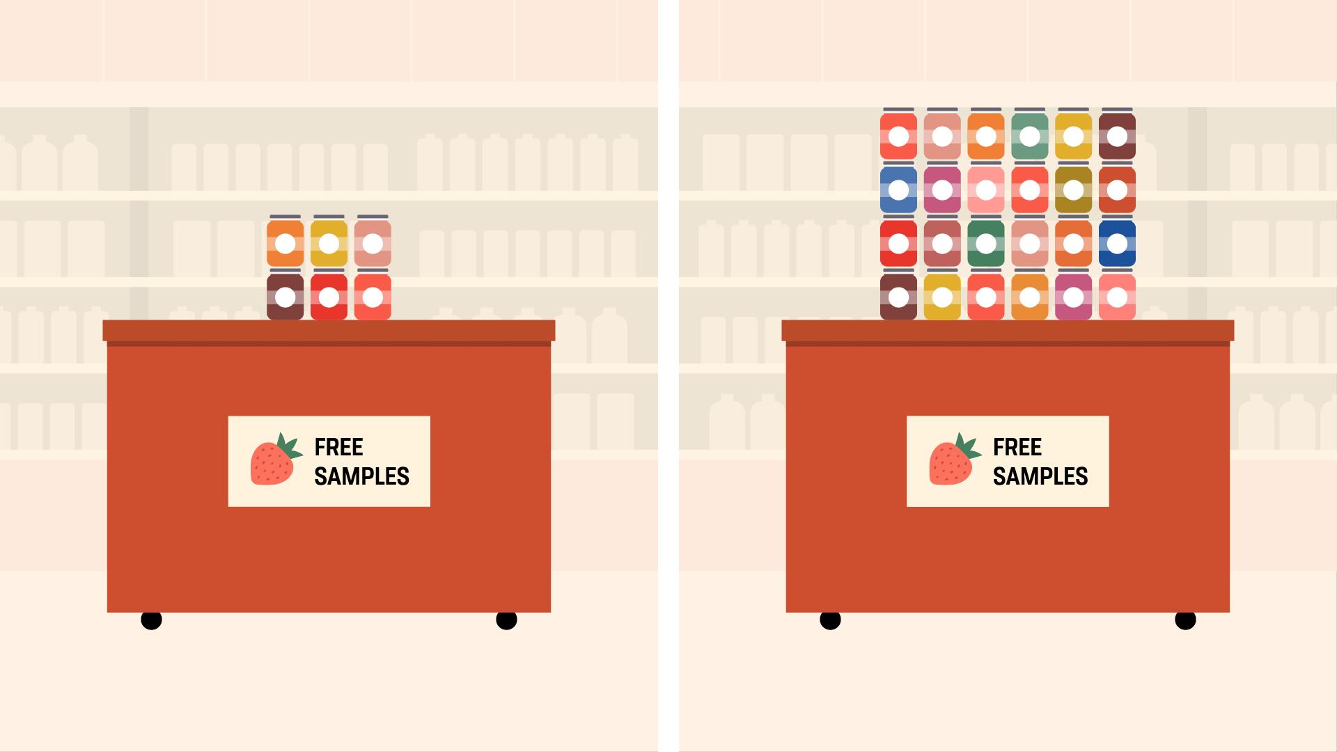 dislay with 6 samples, dislpay with 24 samples