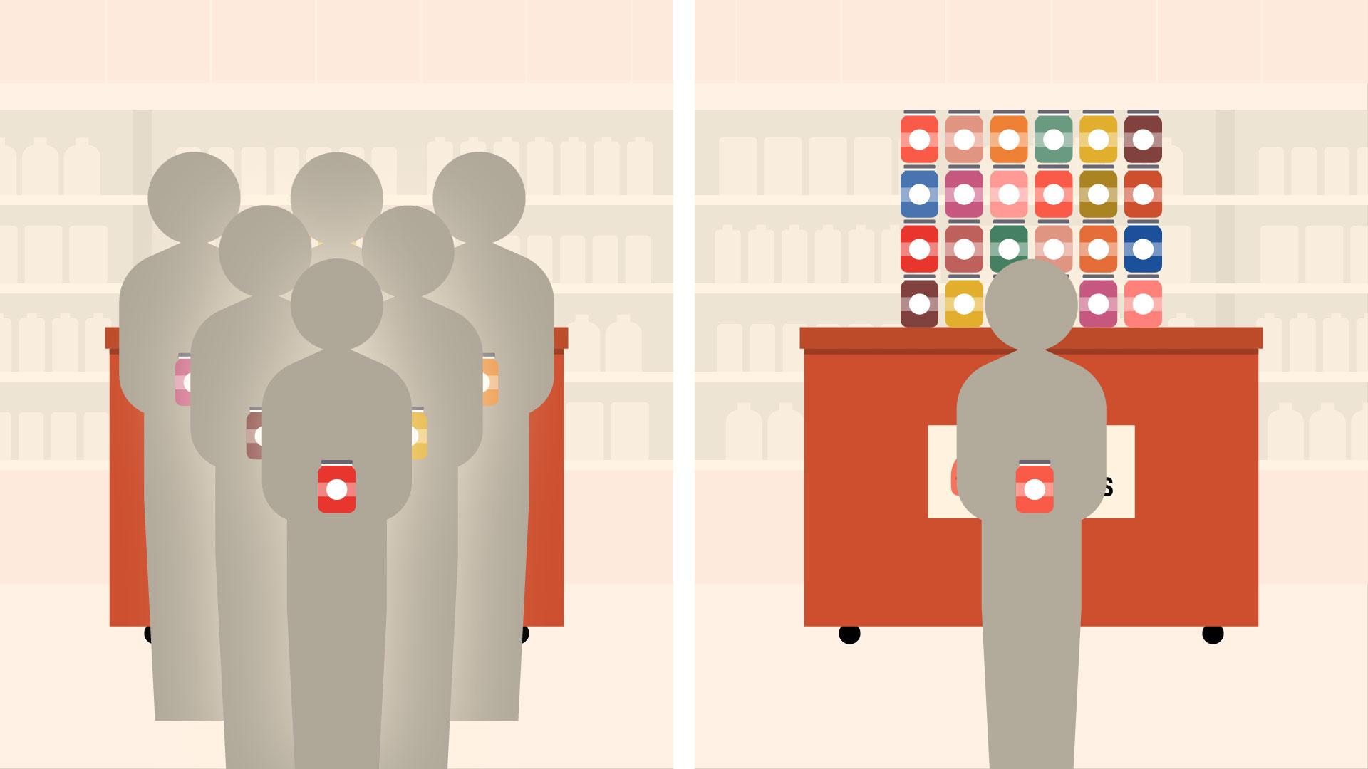 6 paying customers vs. 1 paying customer