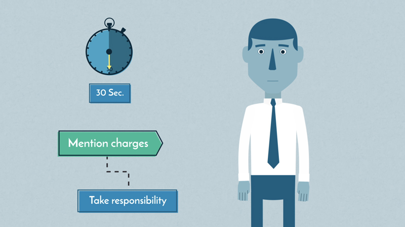 An illustration of elevator speech tips: Take 30 seconds or less, mention charges, and take responsibilty.