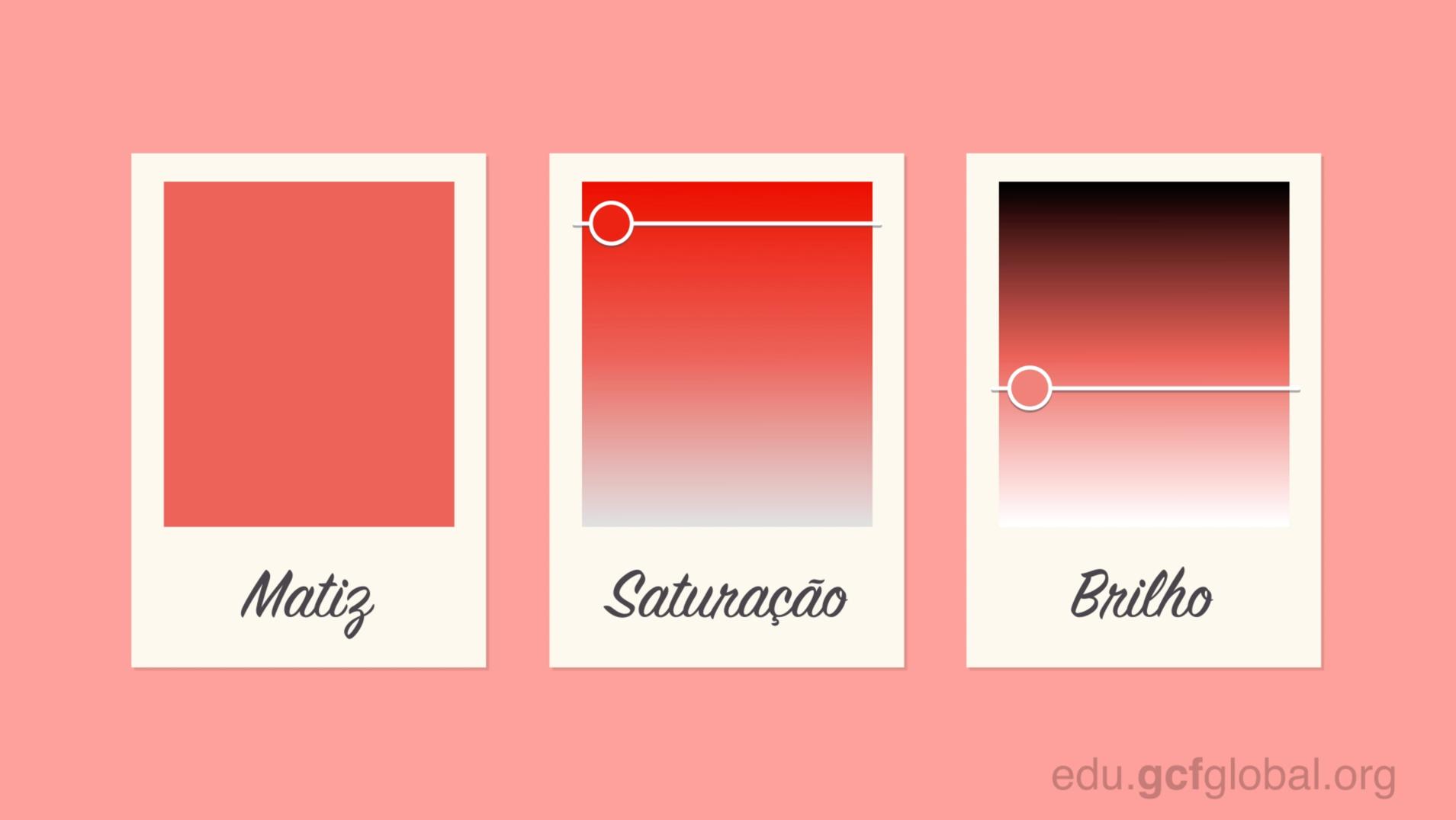 Imagem dos conceitos de saturação, matiz e brilho.