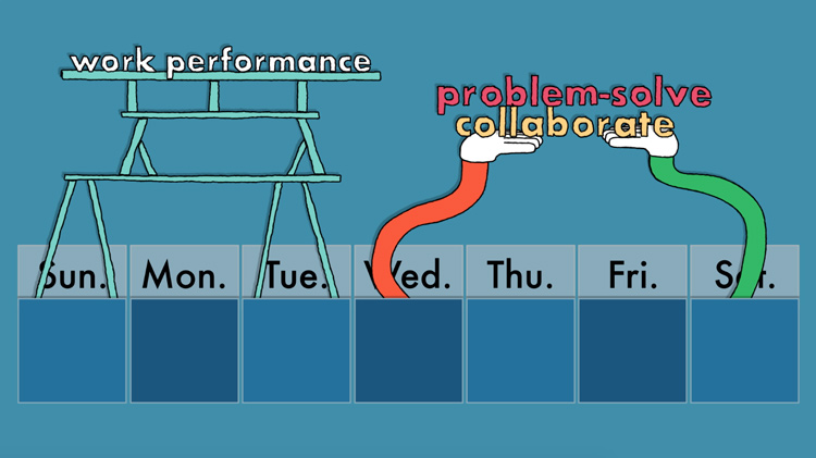illustration of improved work performance, collaboration, and problem solving from using creative impulses