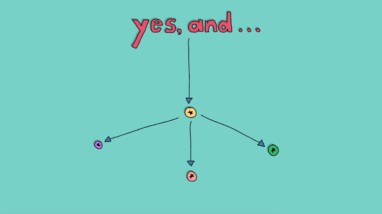 """illustration of the benefits of using """"yes, and..."""""""