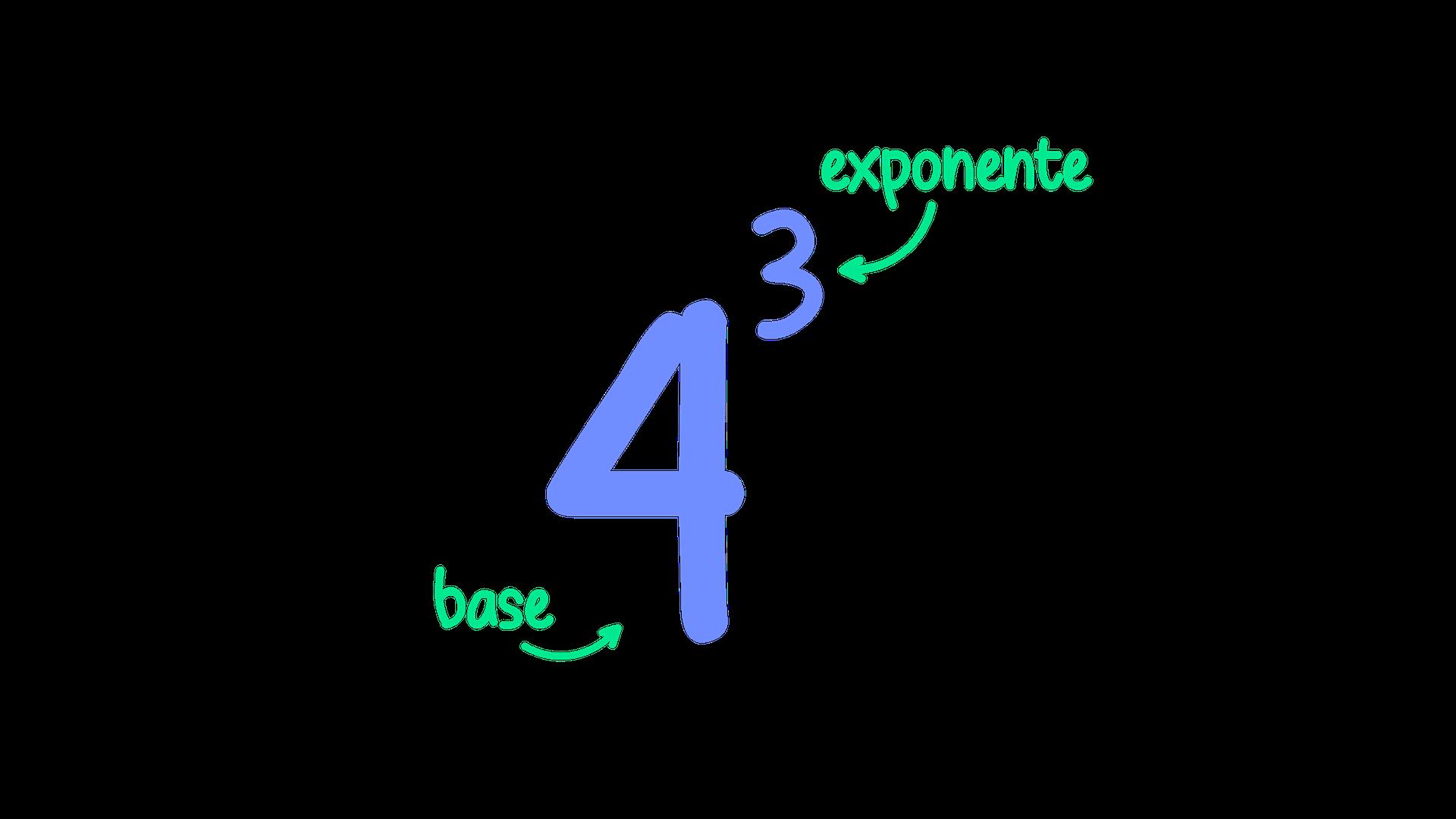 Base y exponente