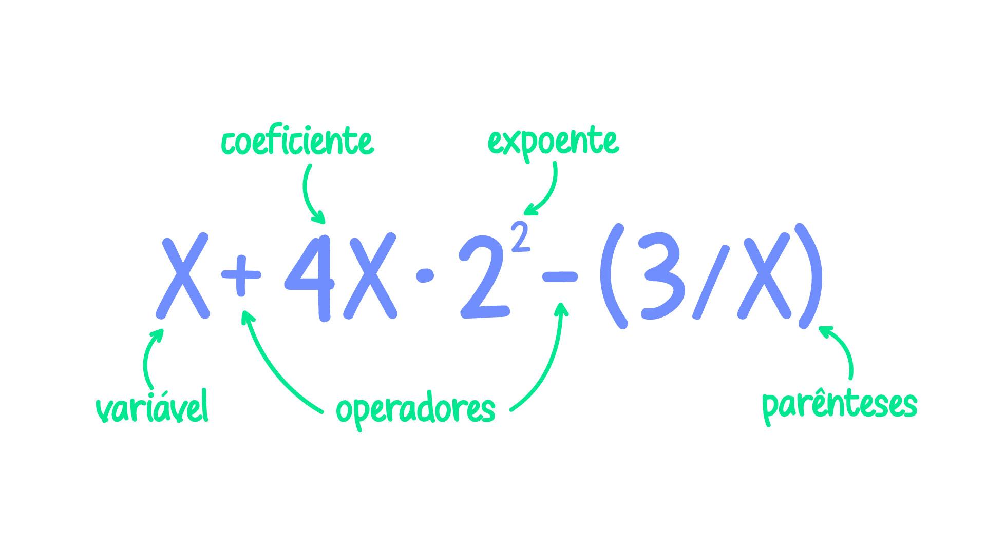 Nomenclatura de uma expressão algébrica