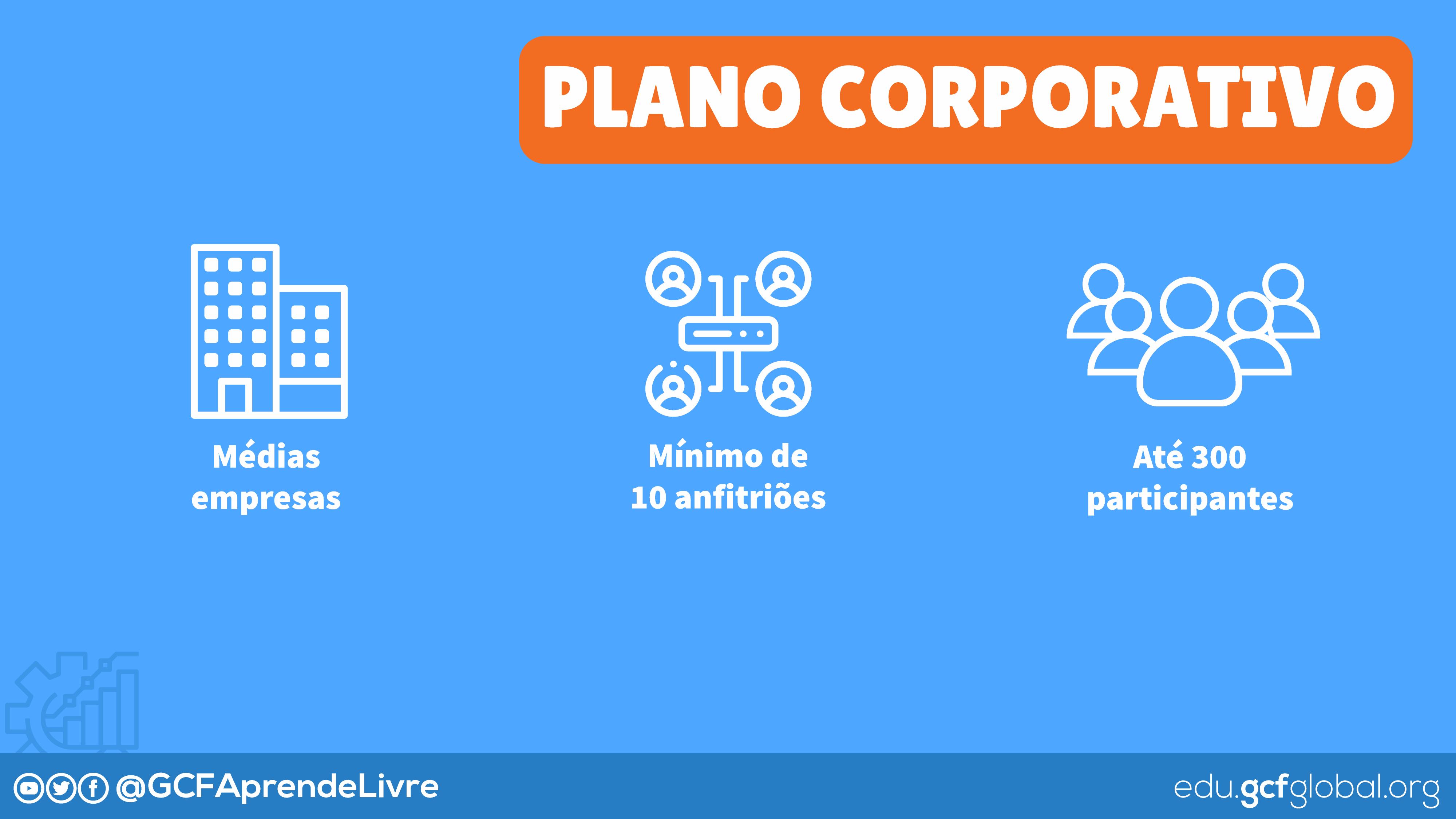 Imagem recursos plano corporativo