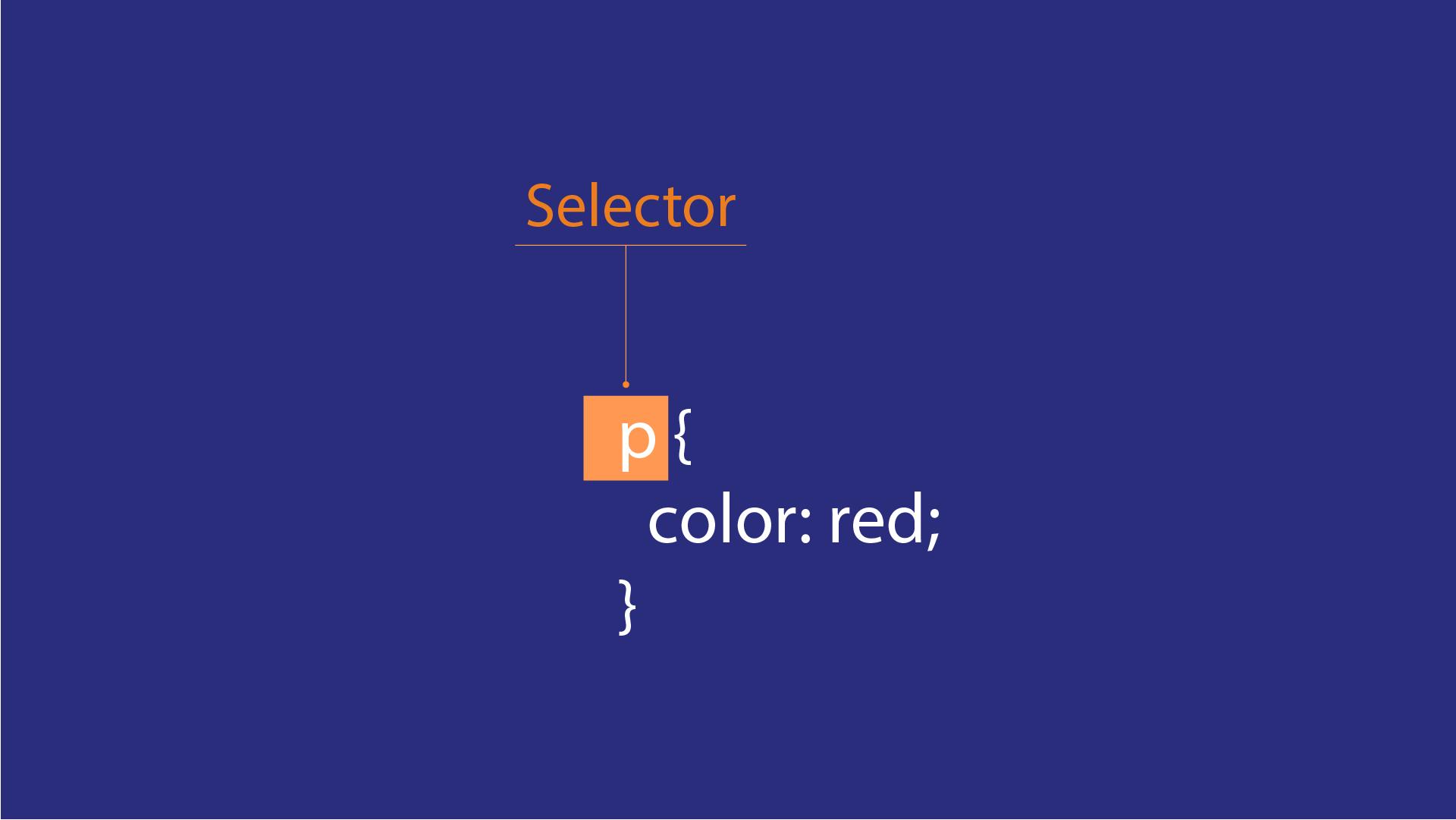 a CSS selector