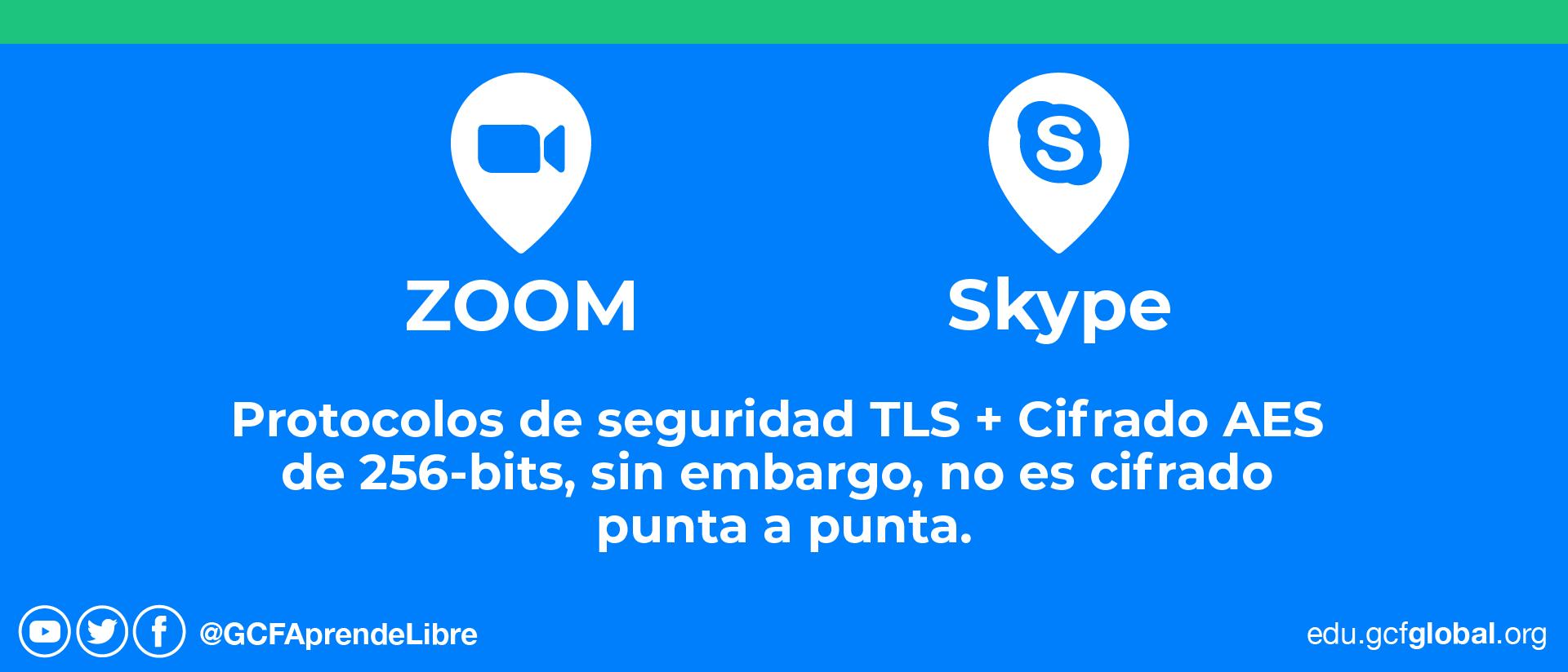Cifrado skype