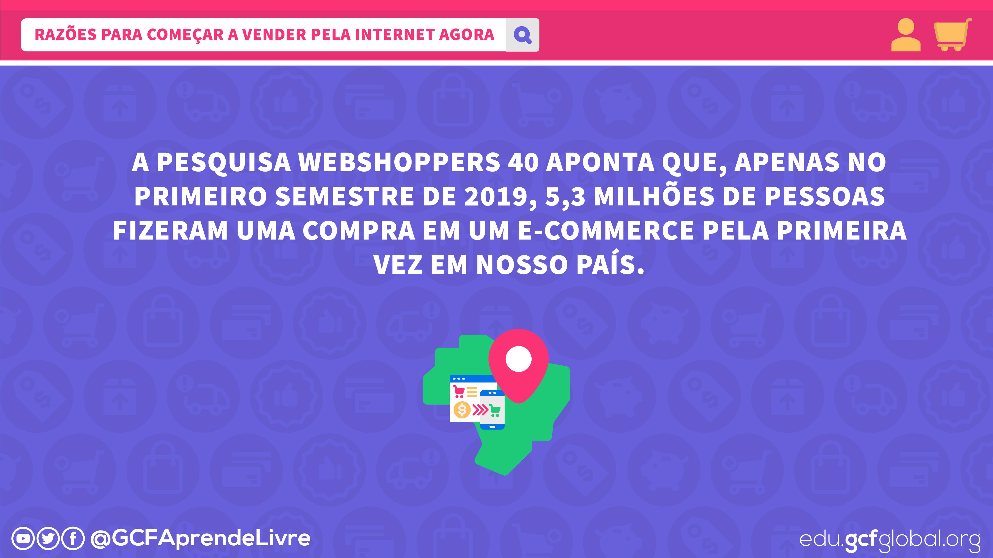 Imagem novos usuários do comércio eletrônico no Brasil