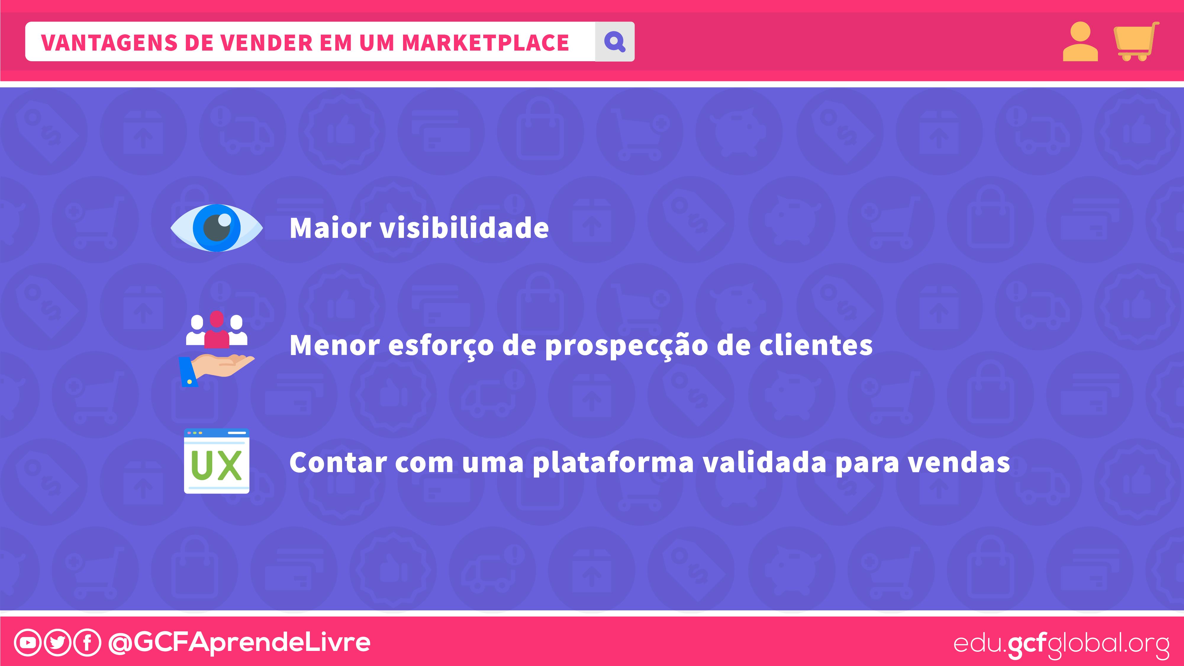 imagem ilustrativa vantagens de vender em marketplaces