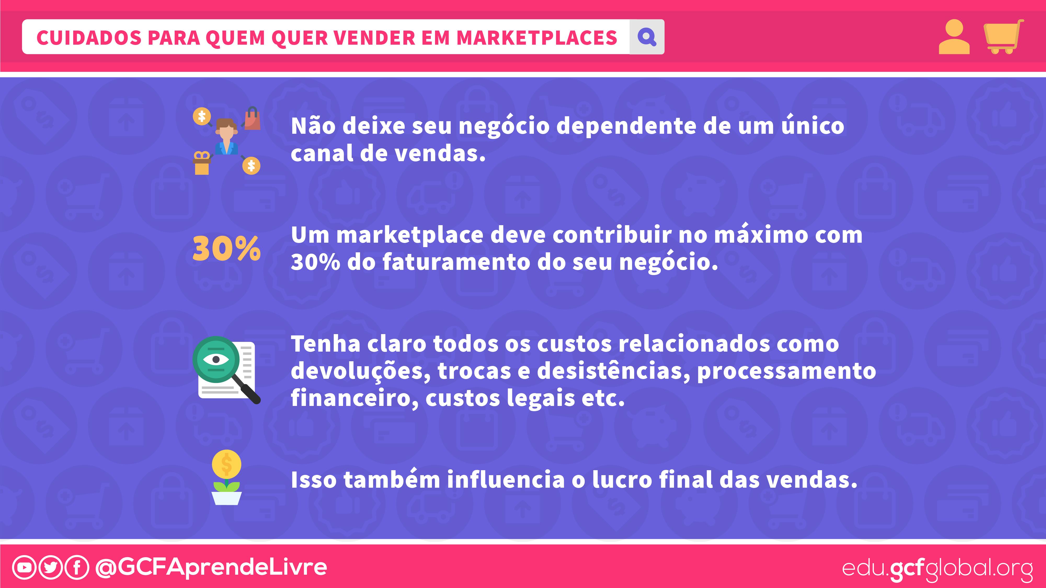 dicas para escolher o melhor marketplace para seu negócio - imagem2