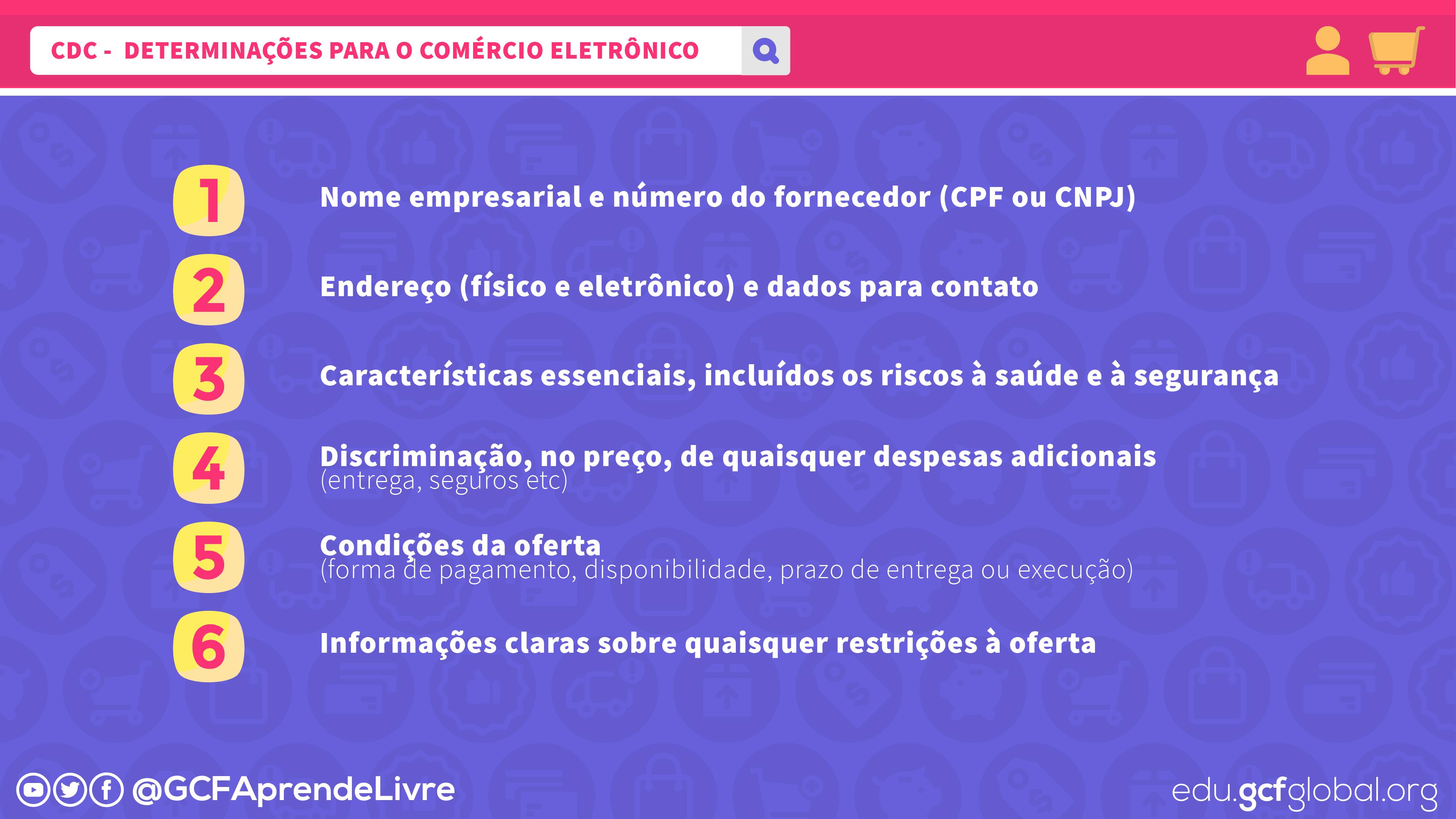 imagem 3 - resumo do que determina o código de defesa do consumidor para o comércio eletrônico