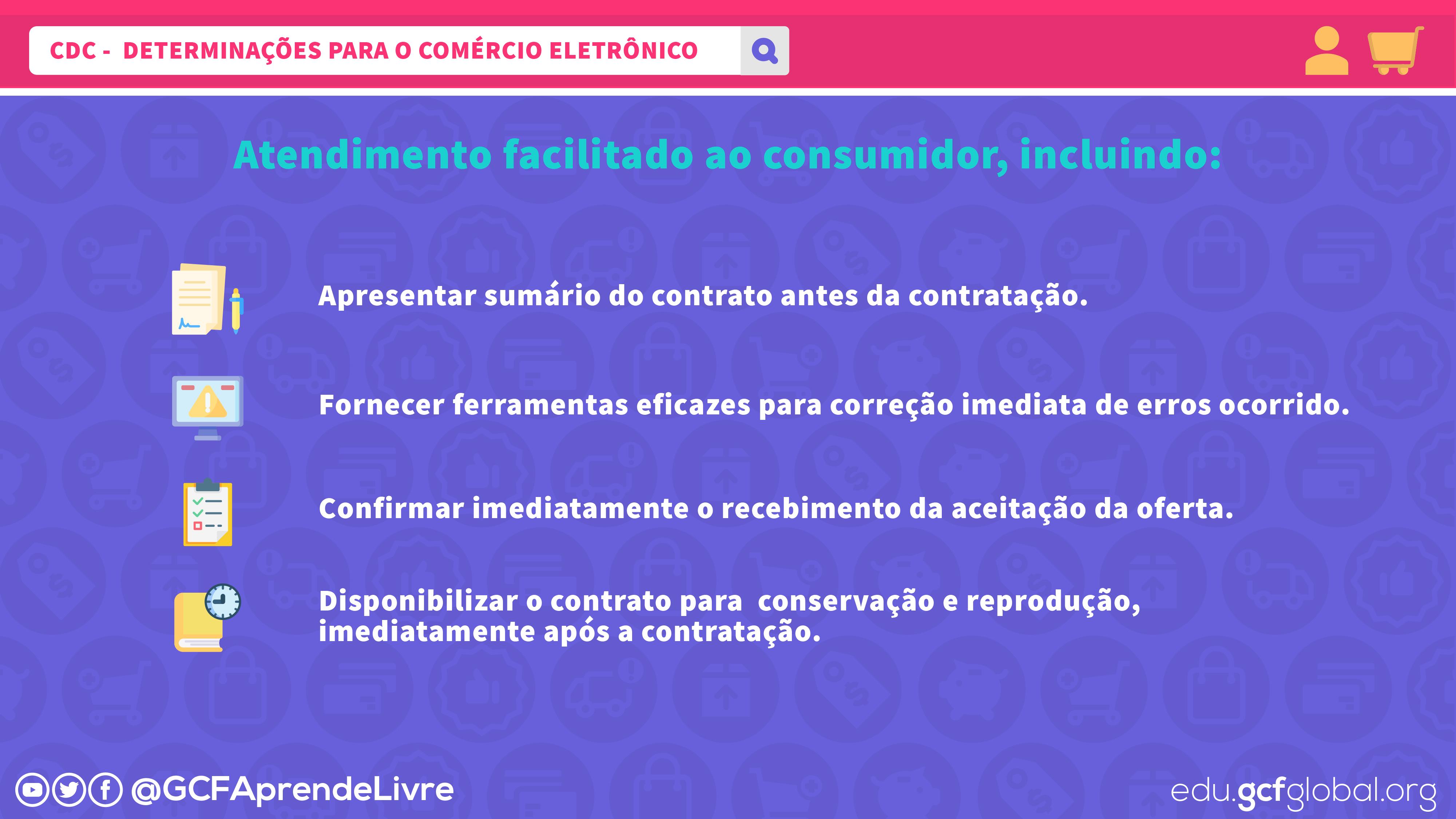 imagem 4 - determinações do CDC para atendimento ao consumidor do comércio eletrônico - parte 1