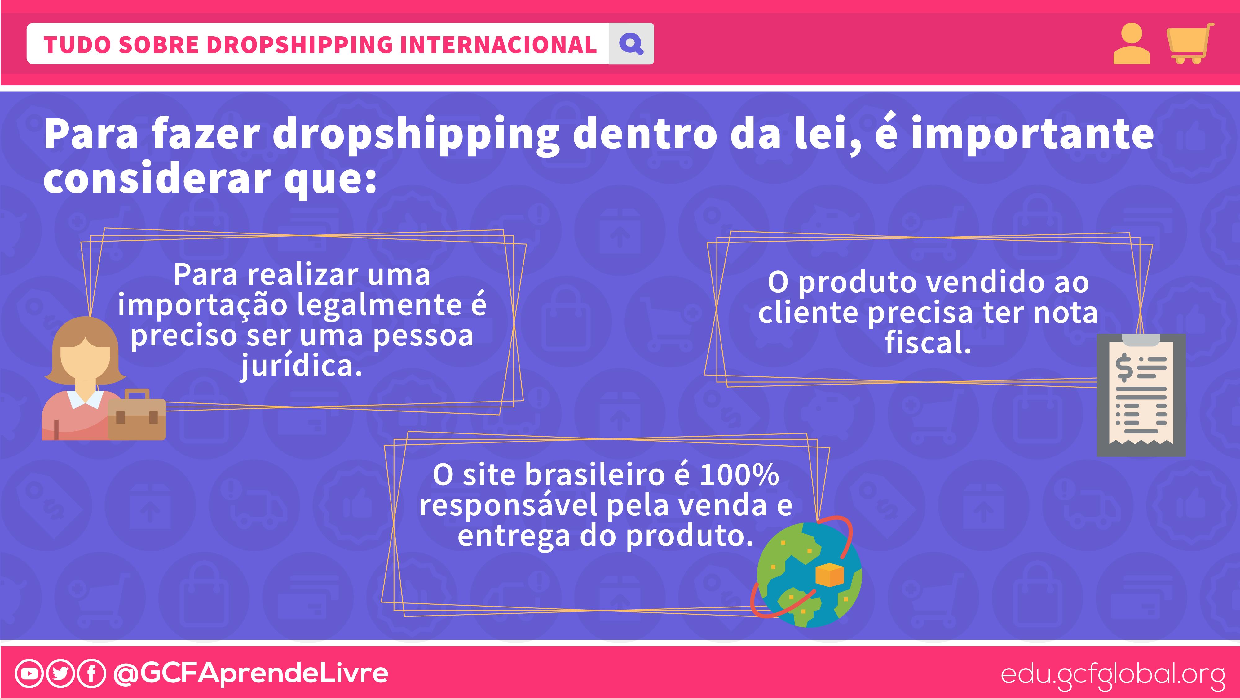 imagem1 como fazer dropshipping internacional de maneira correta