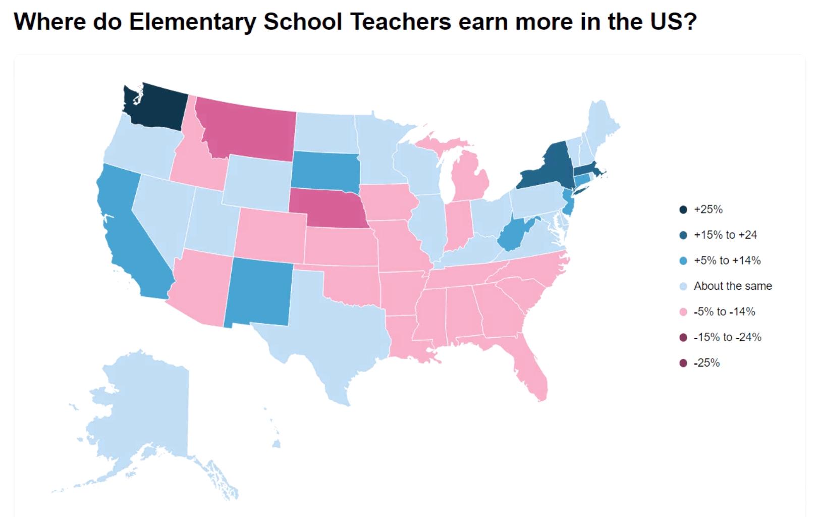 teacher salary by location