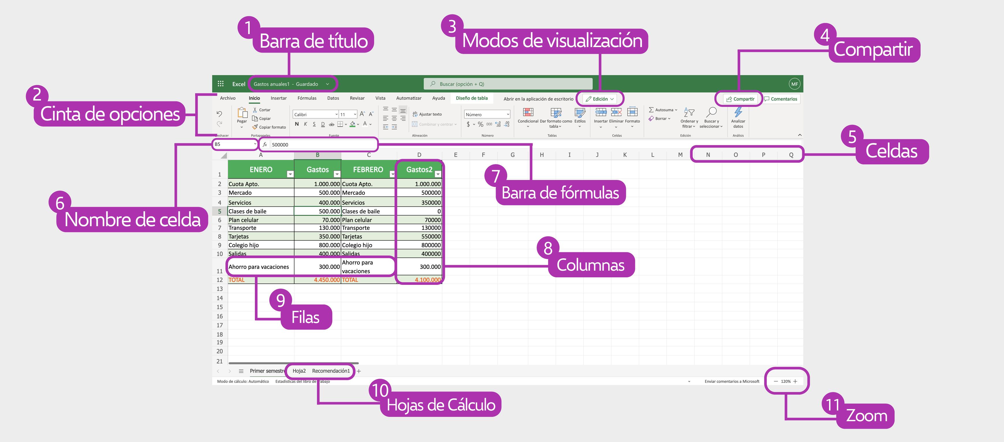 Interfaz de Excel 365