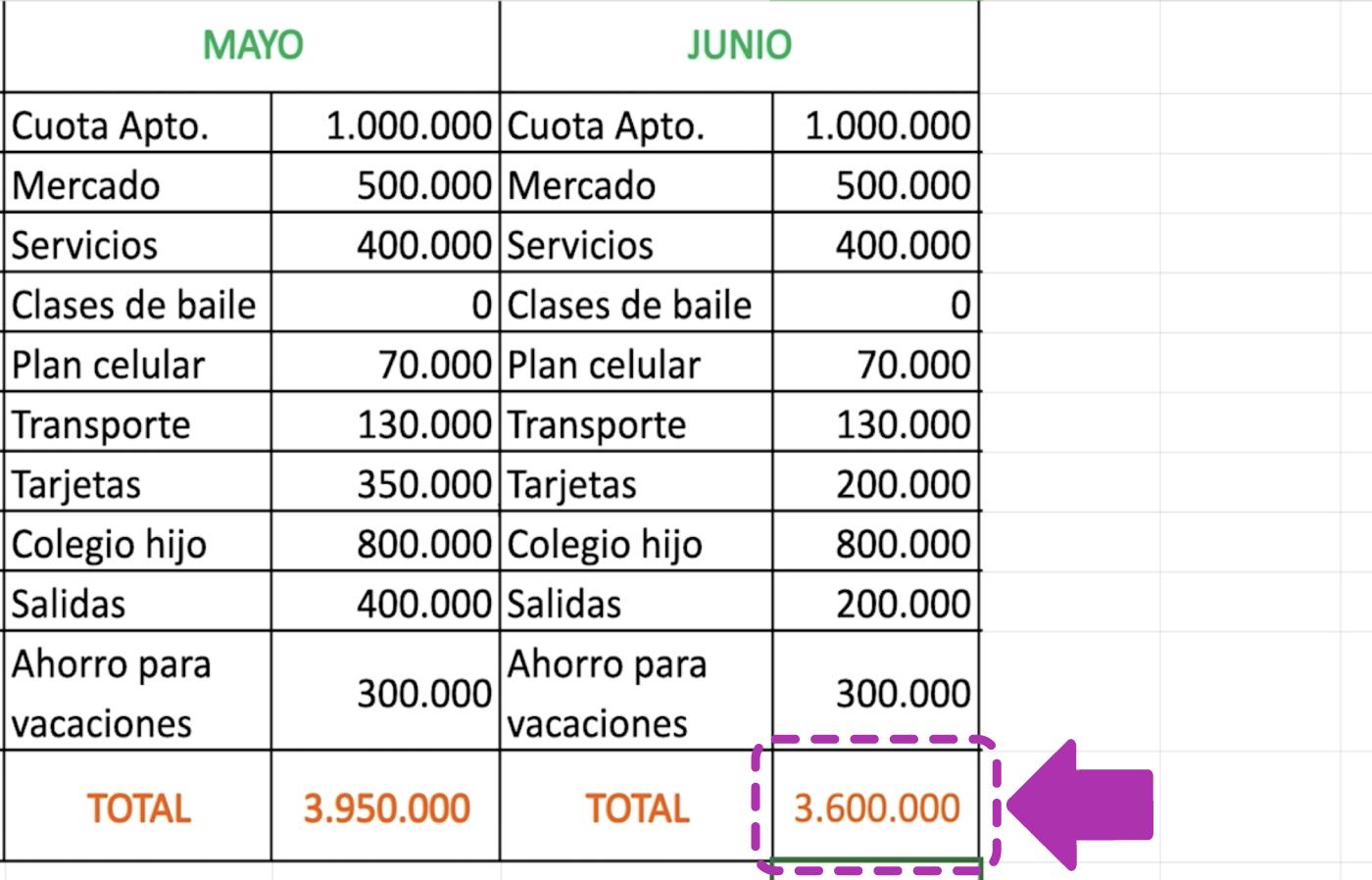 Cómo realizar operaciones sencillas en Excel 365