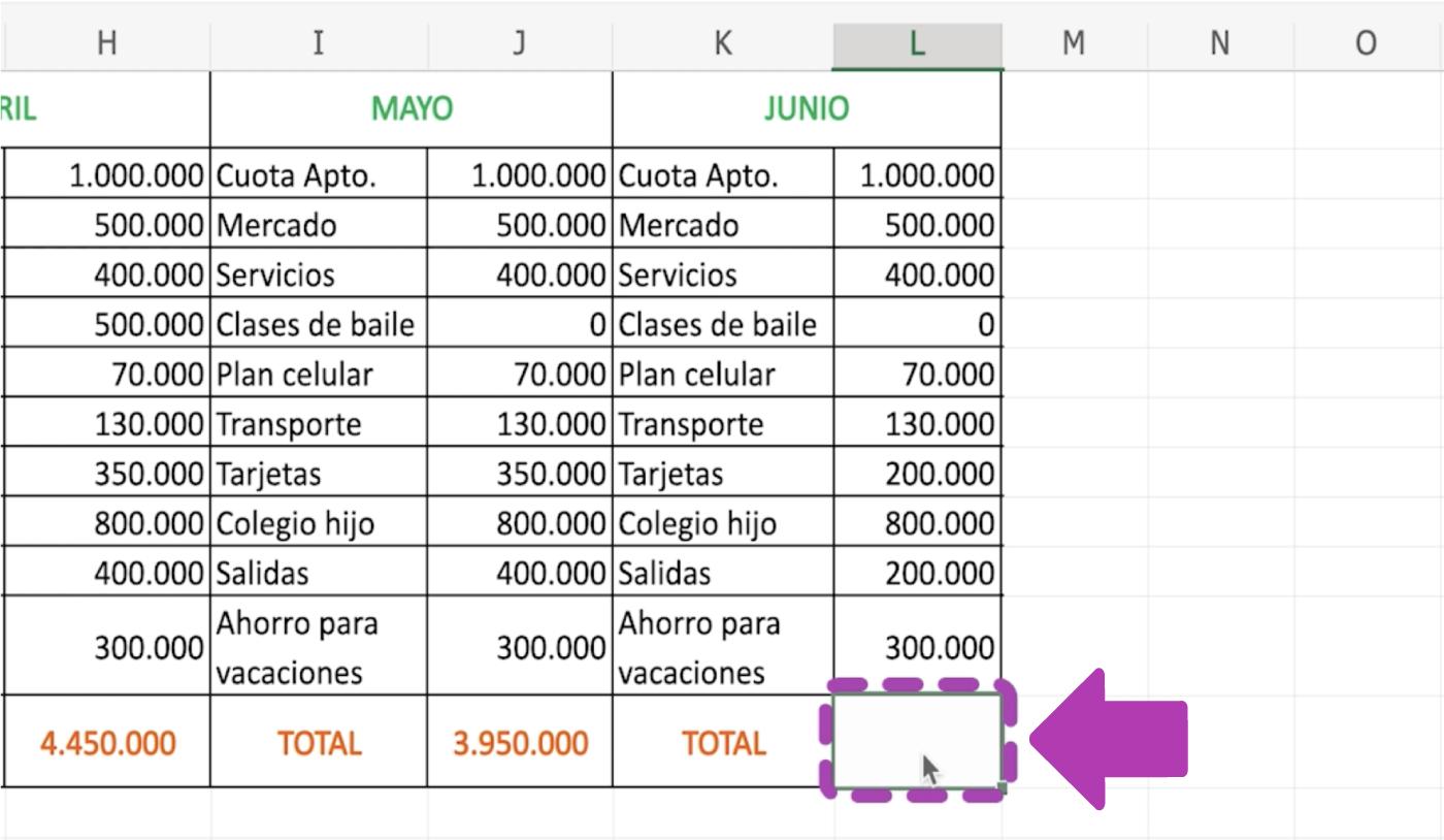 Para qué sirven las funciones en Excel 365