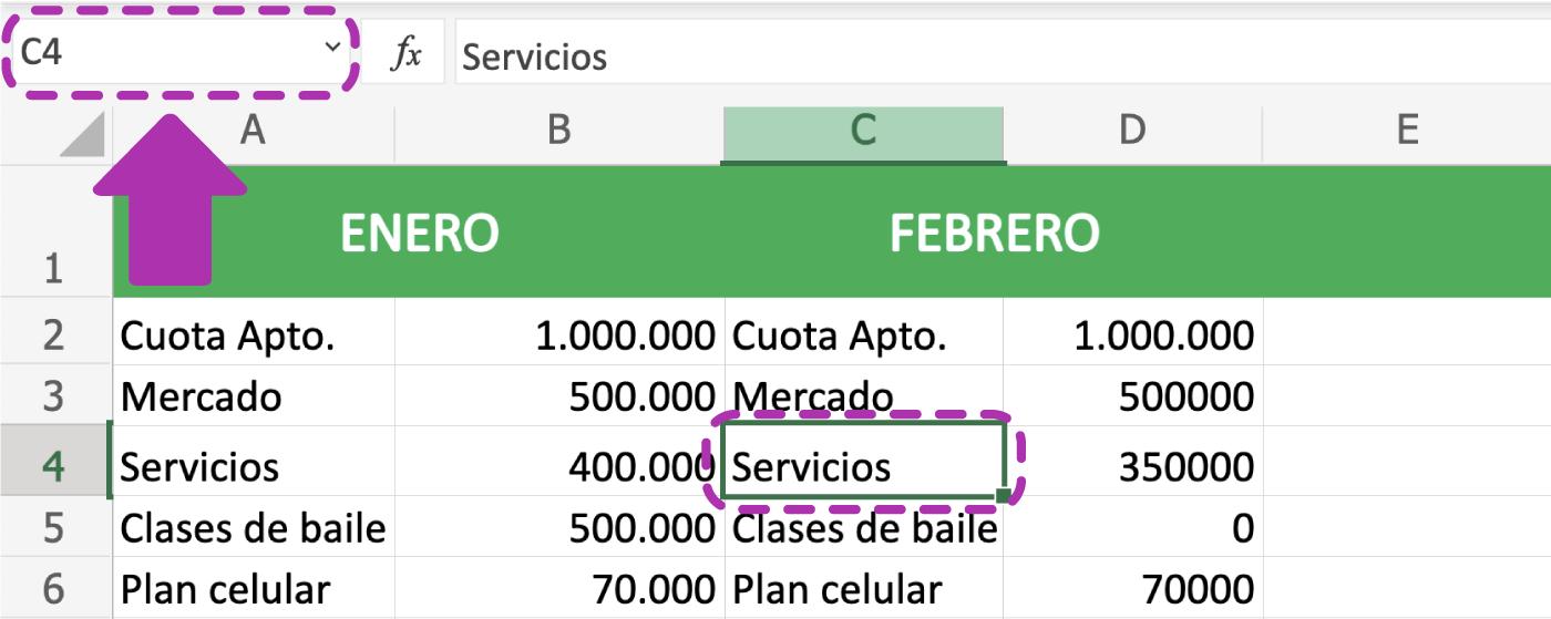 Cómo se ven las celdas en Excel 365