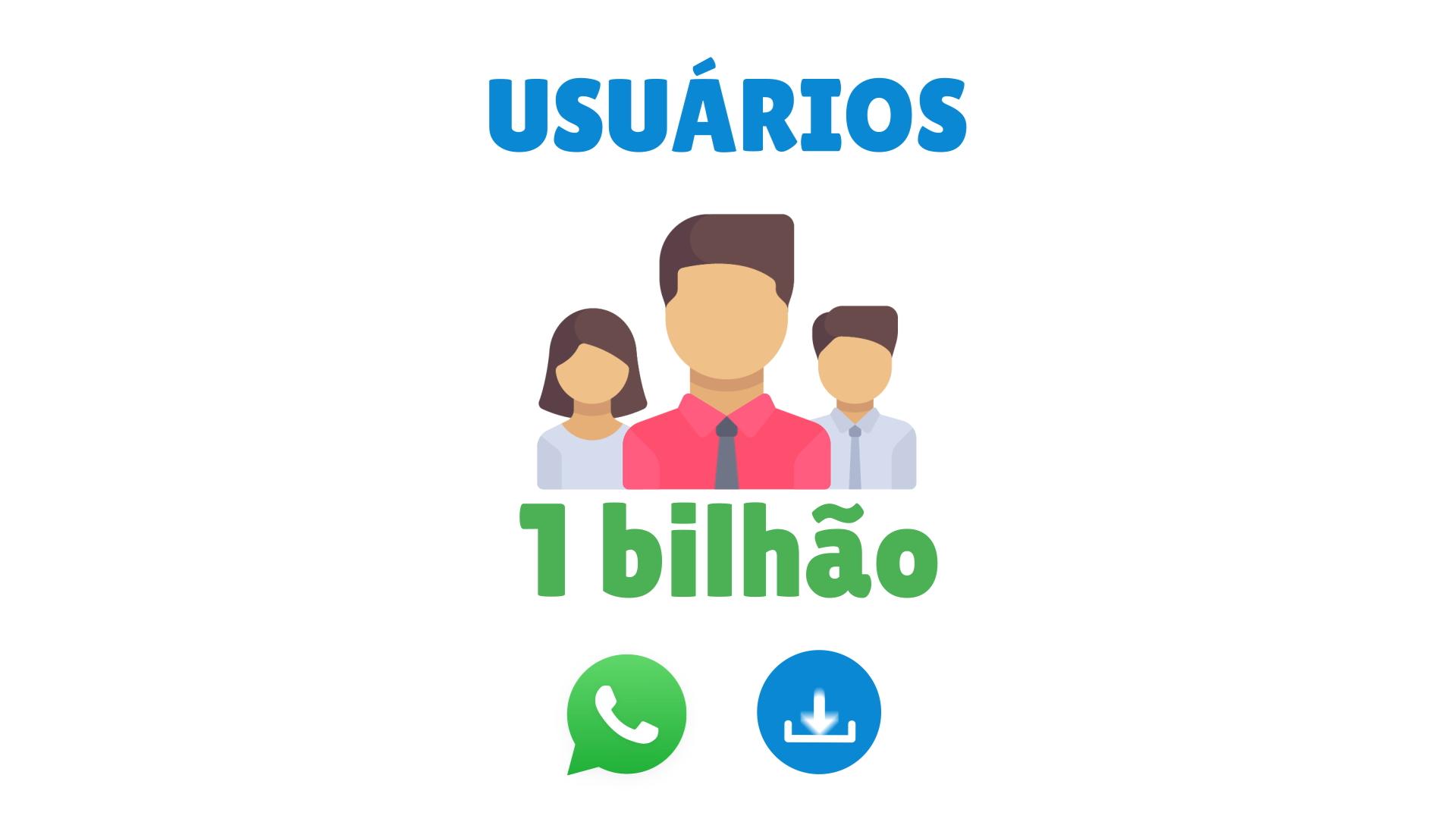 Whatsapp ou Telegram: número de usuários do WhatsApp
