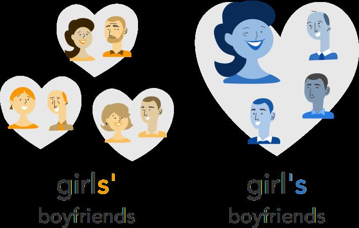 girls' boyfriends and girl's boyfriends