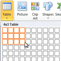 Word 2010: Working with Tables - Full Page