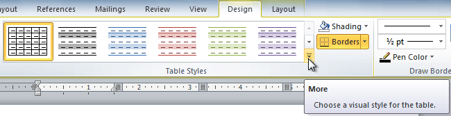 Viewing the Table Styles