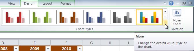 Команда Тип диаграммы изменения